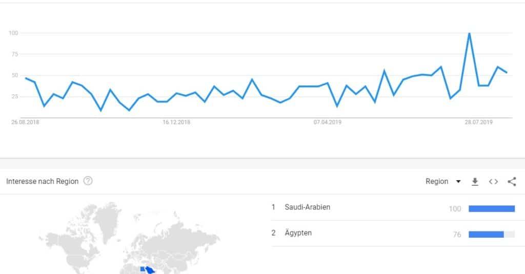 جوجل تريندز Google Trends