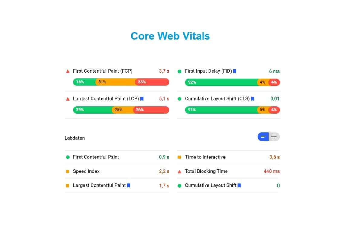 ماذا تعرف عن Core Web Vitals