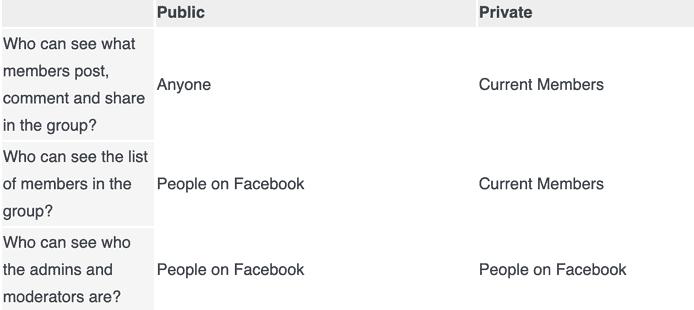جروب فيس بوك