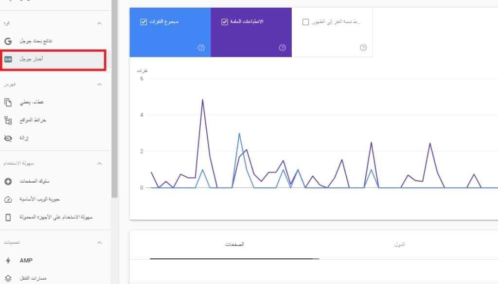 أخبار جوجل Google Search Console