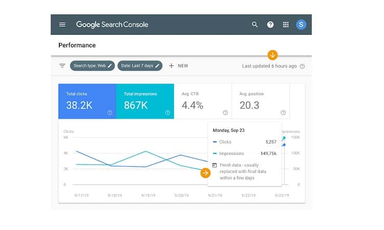 أدوات مشرفى مواقع جوجل تعرض الآن بيانات النقرات والظهور بعد يوم واحد فقط