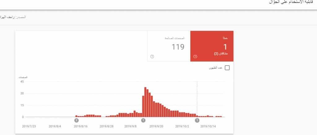أدوات مشرفي المواقع جوجل - قابلية الاستخدام على الجوّال
