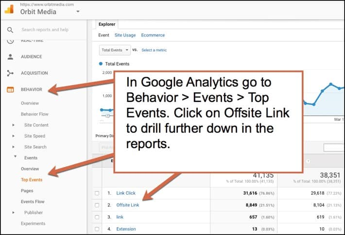اتبع المسار المحدد في Google Analytics
