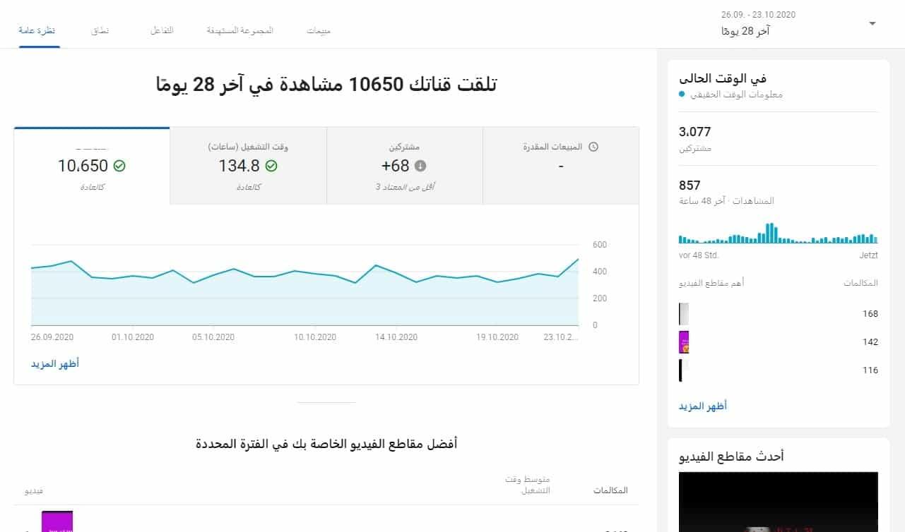 تحليلات يوتيوب - Youtube Analytics